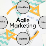 Agile Marketing - cos'è e come funziona