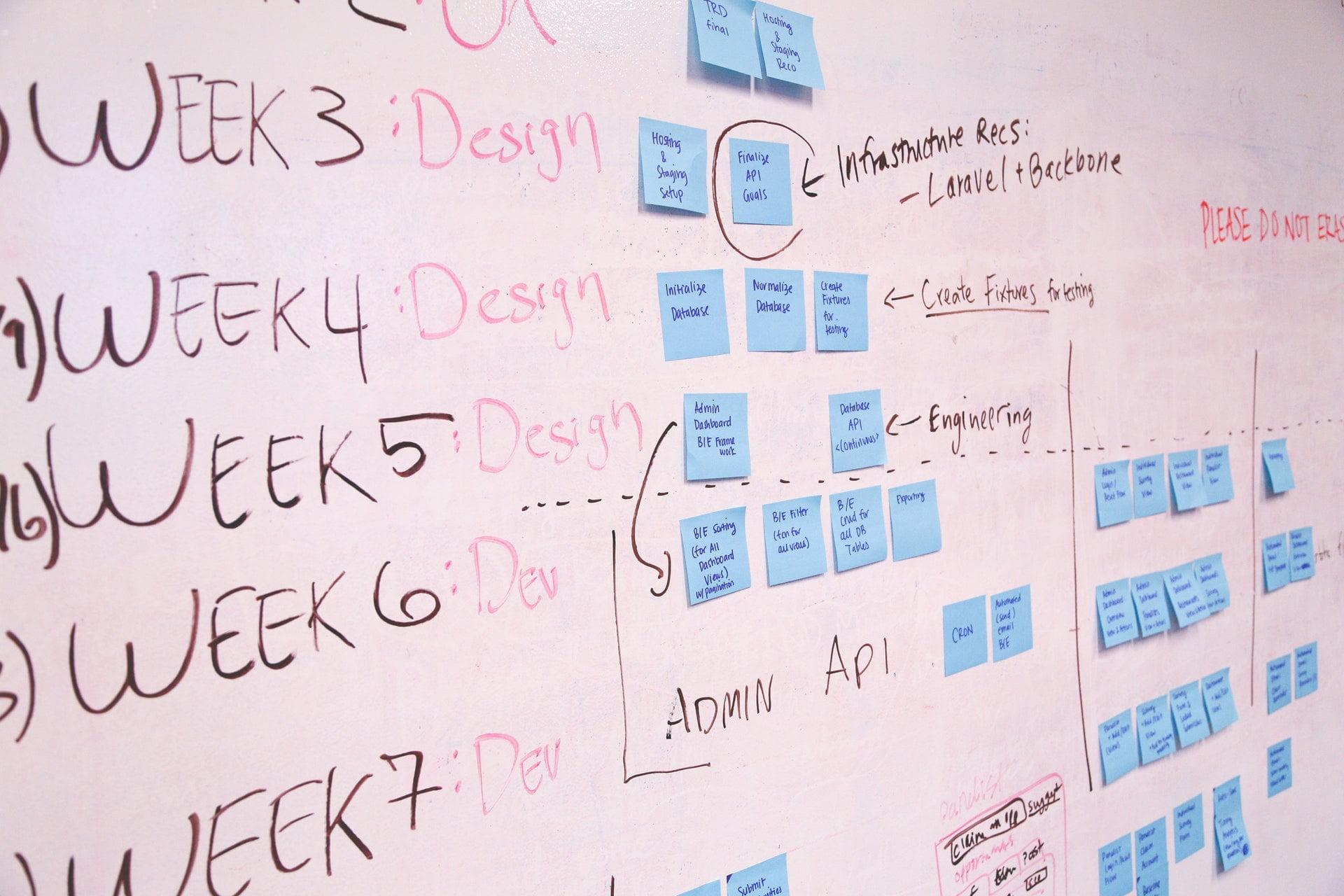 50 cose da fare subito in azienda per l'agile marketing