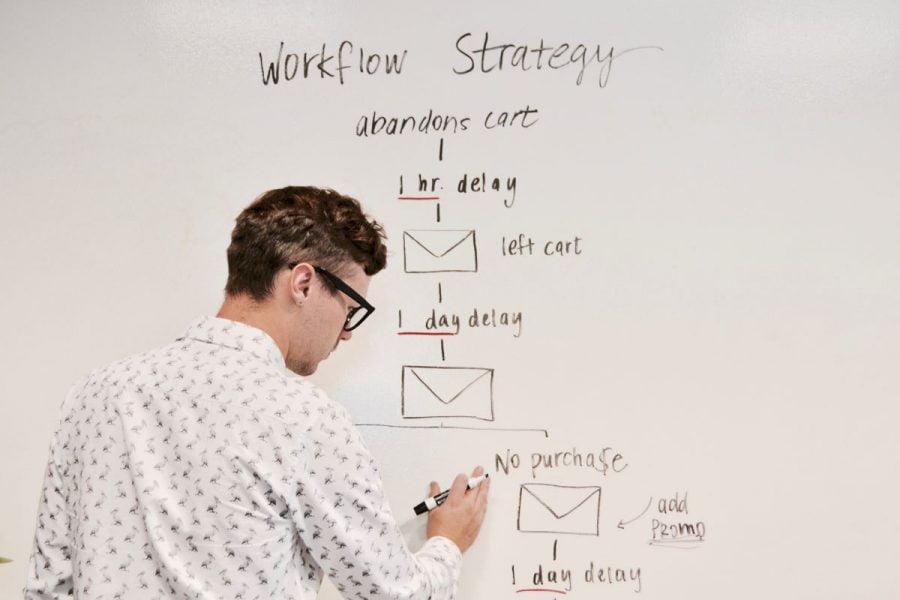 Come costruire un Workflow di Marketing Agile?