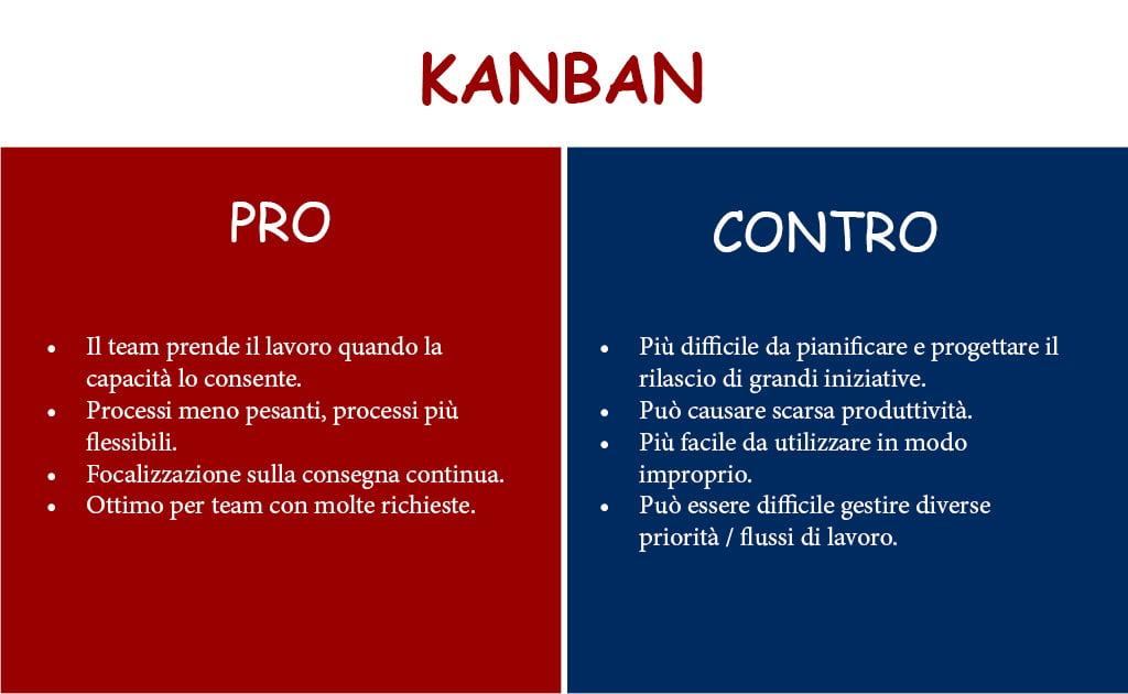 kanban-pro-e-contro