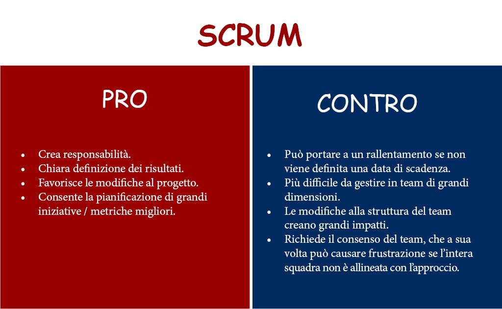 scrum-pro-e-contro