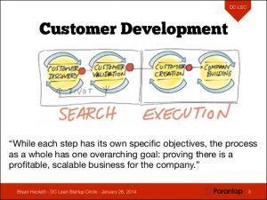 Customer discovery map corso Agile Marketing Deborah Ghisolfi , Carlo Gandolfo
